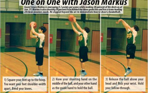 One on One with Jason Markus