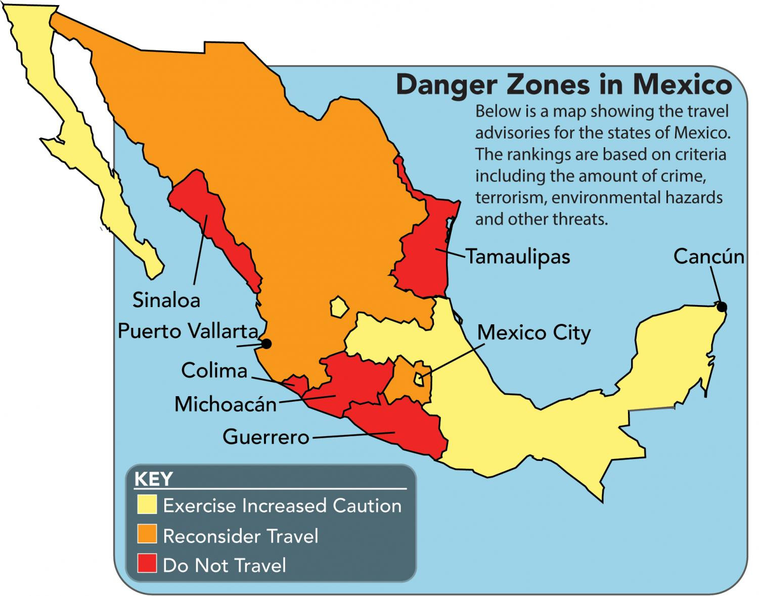 Five Mexican States Deemed Unsafe