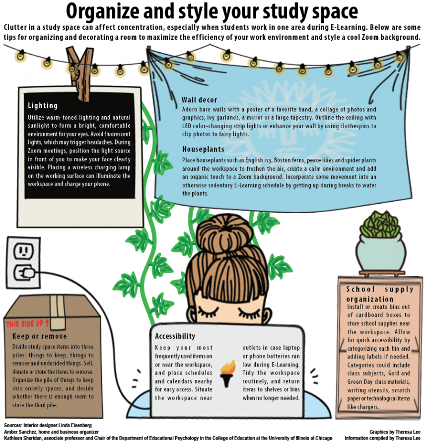 Organize+and+style+your+study+space