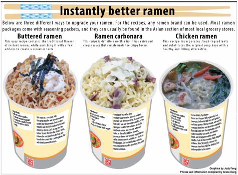 Instantly better ramen
