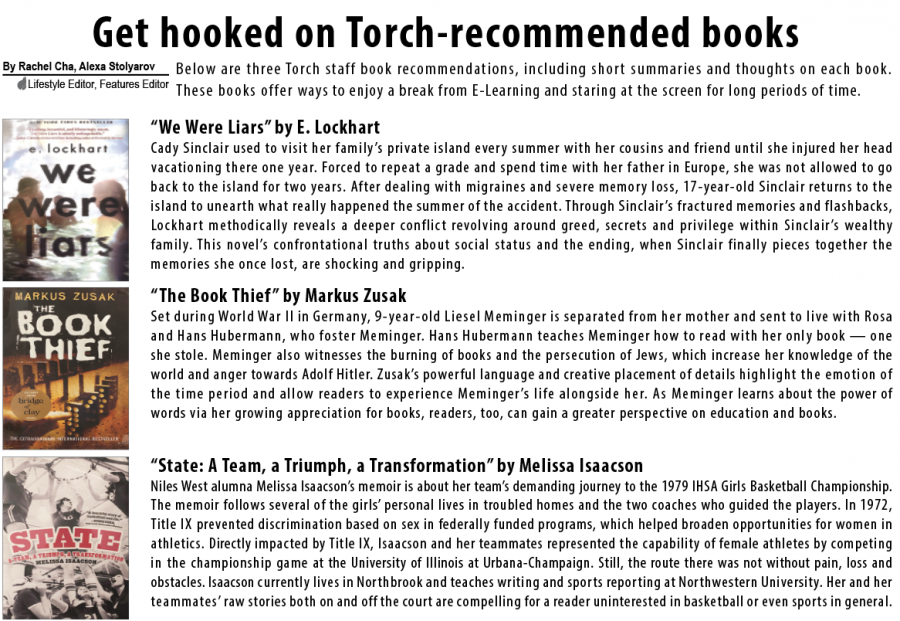 Get hooked on Torch-recommended books