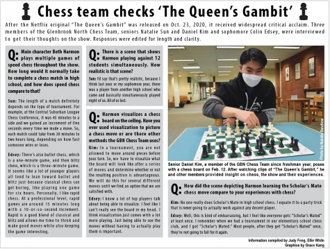 Chess team checks 'The Queen's Gambit'