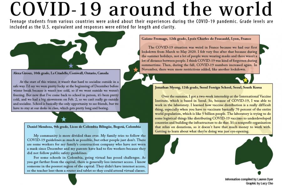 COVID-19+around+the+world