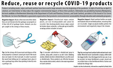 Reduce, reuse or recycle COVID-19 products