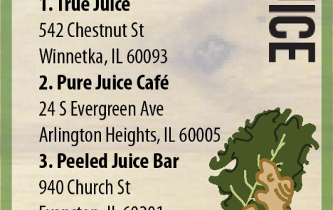 Trendy Newtrition: The jabber about juice