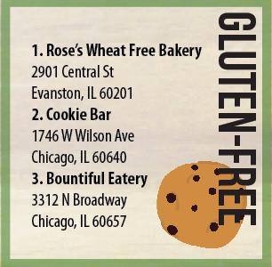Trendy Newtrition: Goodbye gluten