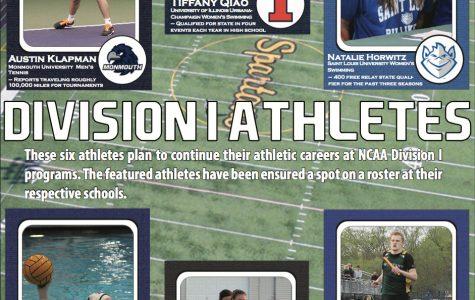 Division I Athletes