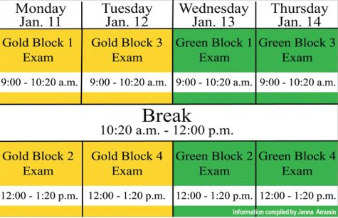 The first semester final exam schedule spans four days with two 80-minute exams per day. Longer breaks in the schedule allow some students with testing accommodations to finish their exam in one sitting. Information compiled by Jenna Amusin