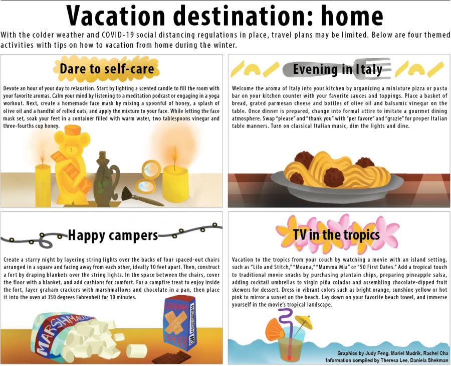 Vacation destination: home