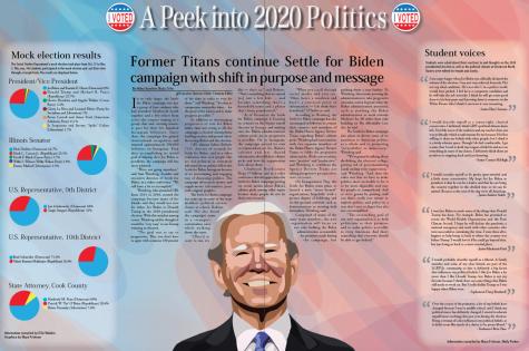 A Peek into 2020 Politics