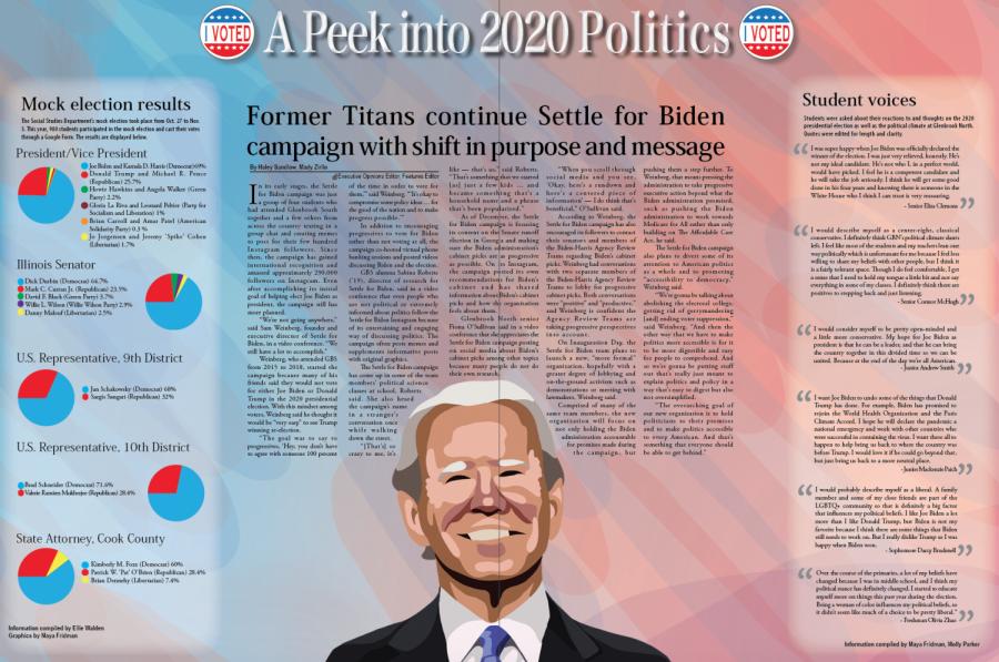 A+Peek+into+2020+Politics