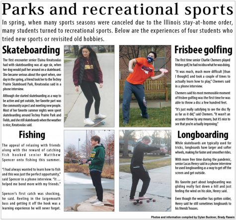 Parks and recreational sports