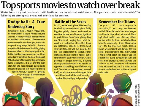 Top sports movies to watch over break
