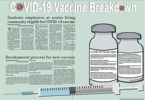 COVID-19 Vaccine Breakdown