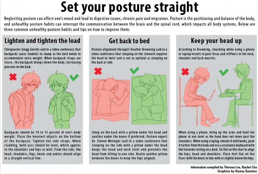 Set your posture straight